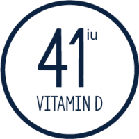 41 international unit vitamin d